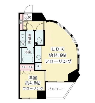 ニューシティアパートメンツ千駄ヶ谷Ⅱ1301号室