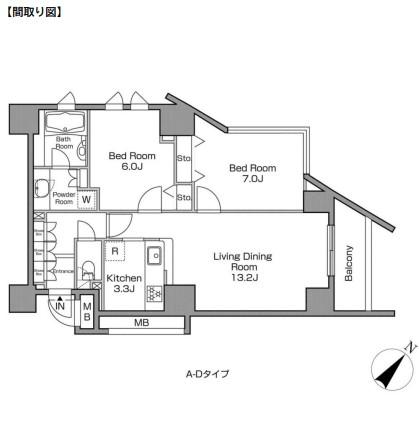 レジディアタワー中目黒403号室