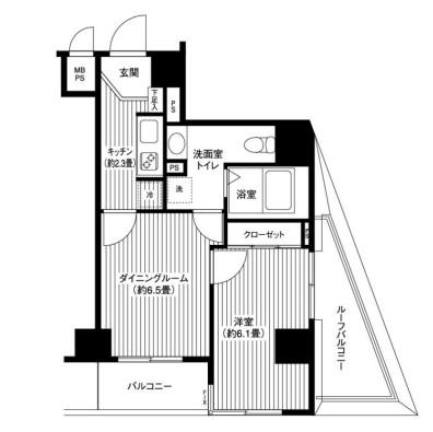 カスタリア初台504号室