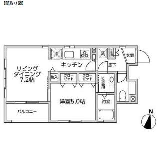 レジディア西新宿Ⅱ201号室