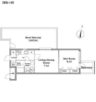 レジディア西新宿Ⅱ221号室