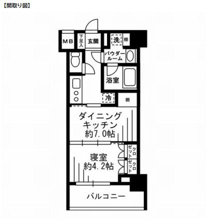 レジディア池尻大橋1402号室