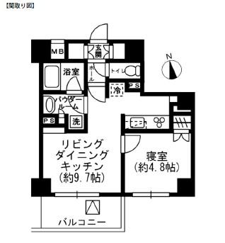 レジディア四谷三丁目513号室