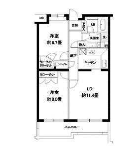 カスタリア参宮橋204号室