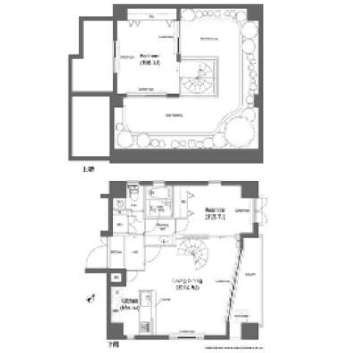 コンフォリア南青山DEUX701号室