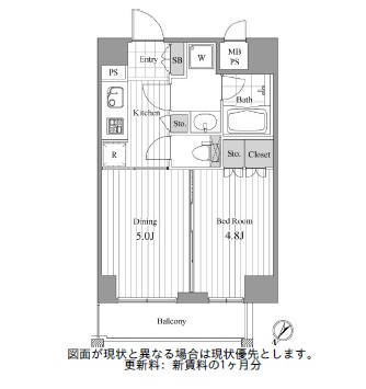 NCRe新宿中央公園905号室